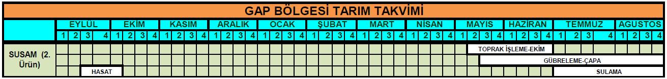SUSAM TARIM TAKVİMİ